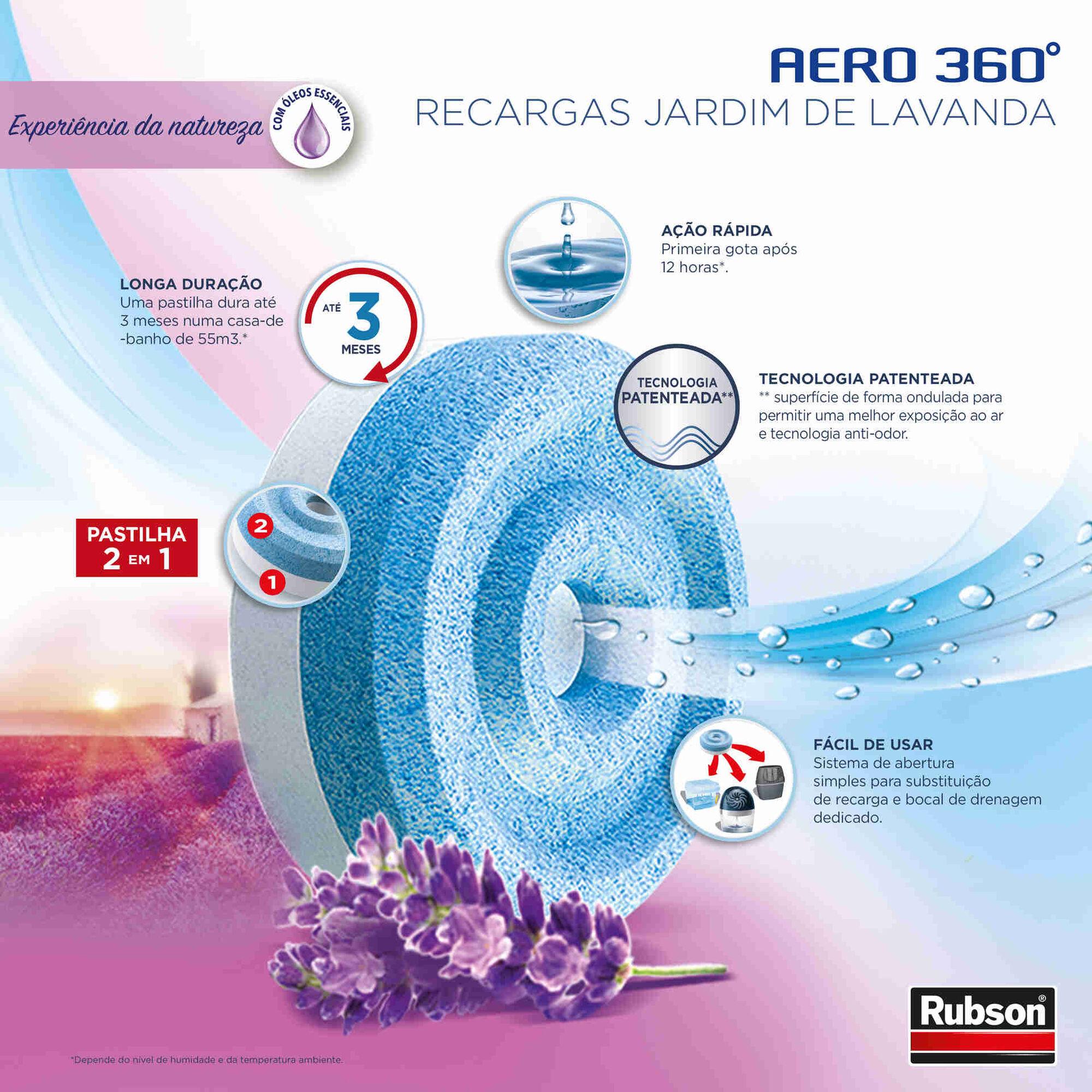Recarga Desumidificador Lavanda Aero 360° 450g